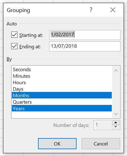 Pivot Tables And Grouping Dates - Access Analytic