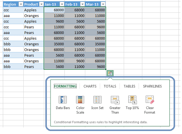 Excel 2013 Quick Analysis