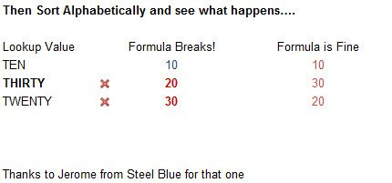 Excel Tip Image Two(1)
