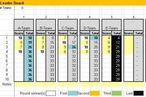 Quiz Score Sheet
