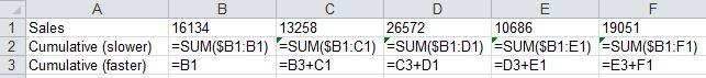 cumulative(1)