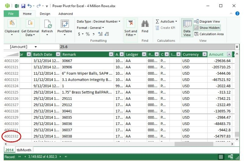 How do you get 4 million rows of data into Excel? PowerPivot