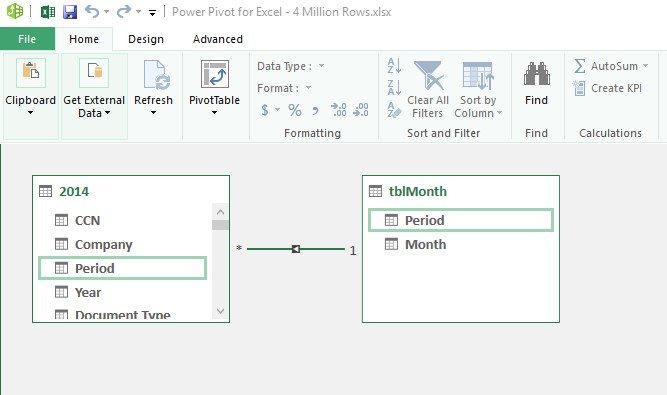 How do you get 4 million rows of data into Excel? PowerPivot!