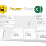 Introducing Power Pivot – Power Query (Get & Transform) – Video Introduction Part 3