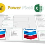 Training 100 Chevron staff in modern Excel and Power BI