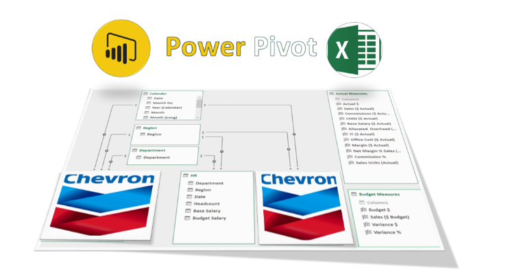 Modern Excel and Power Bi