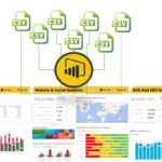 How to…CSVs to Power BI Dashboard in 10 minutes!