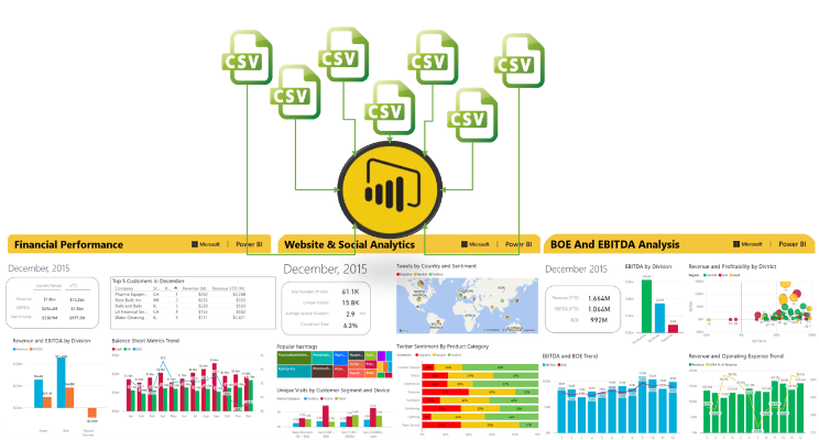 CSVs to Power BI dashboard