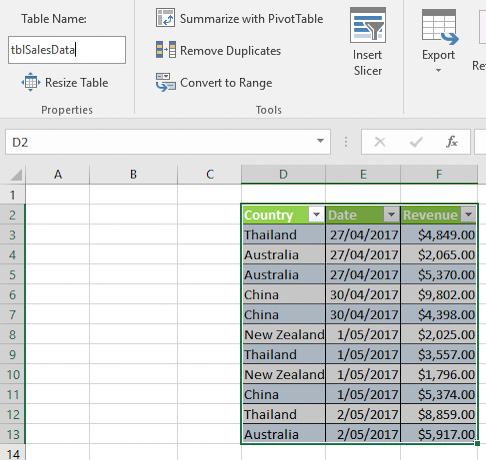 Transform data to tables