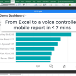 Voice generated Power BI Mobile report